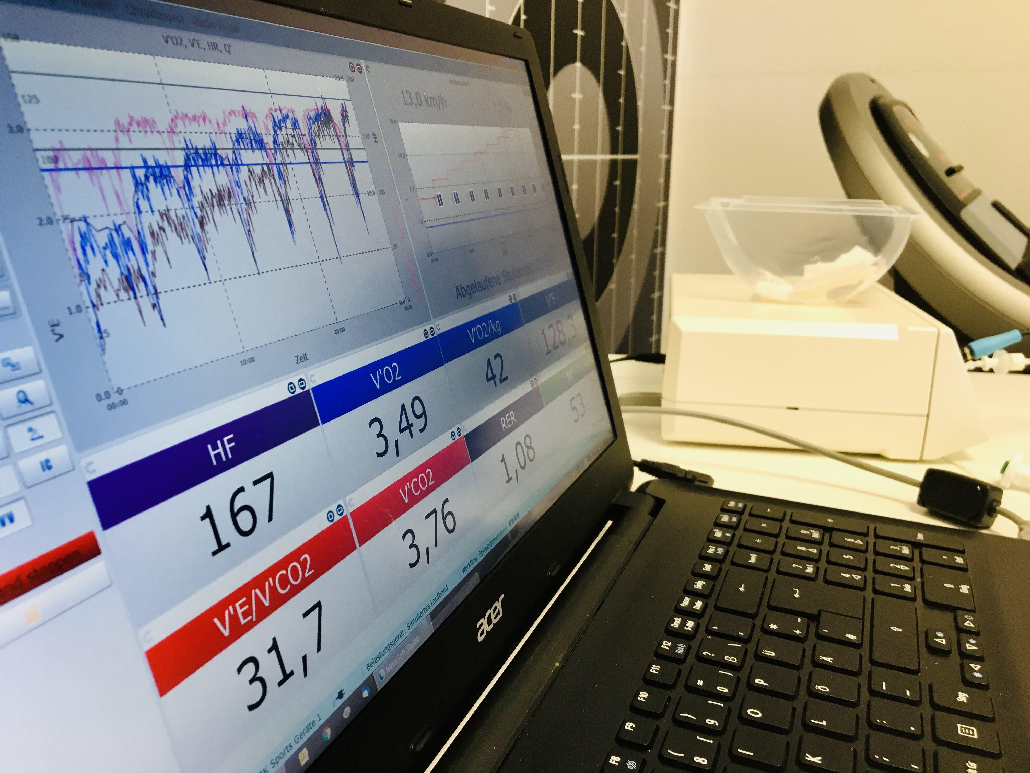 Leistungsdiagnostik komplett - Spiroergometrie mit Laktatmessung