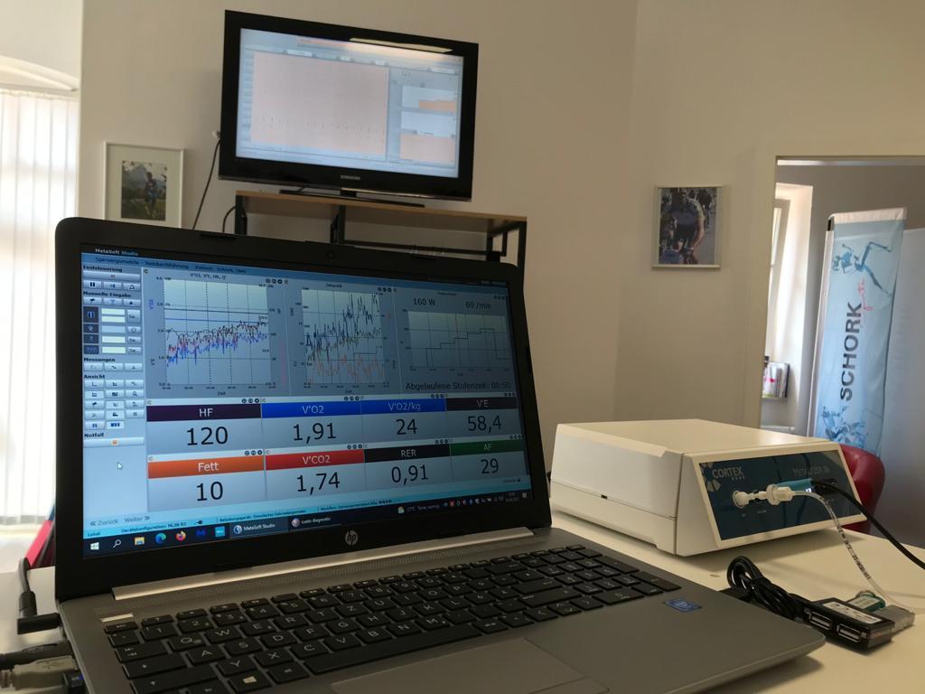 Trainingsplanung & Online Coaching    SCHORK Sports